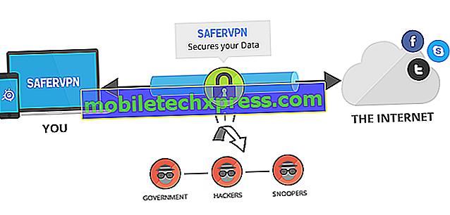 Jak používat službu VPN s jedinečnou adresou IP